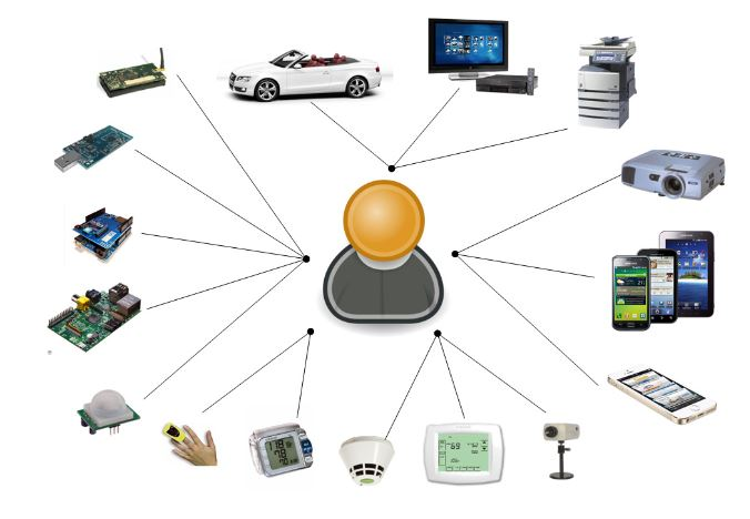 Figure 1. A heterogeneous system made up of sensors and devices