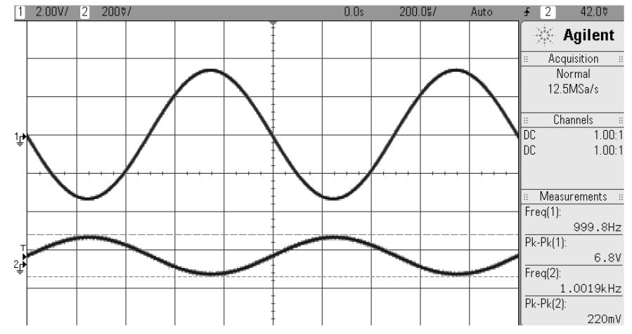 Figure 7: Right-Side Output Stage 2 (channel 1: output after inversion; channel 2: input signal)
