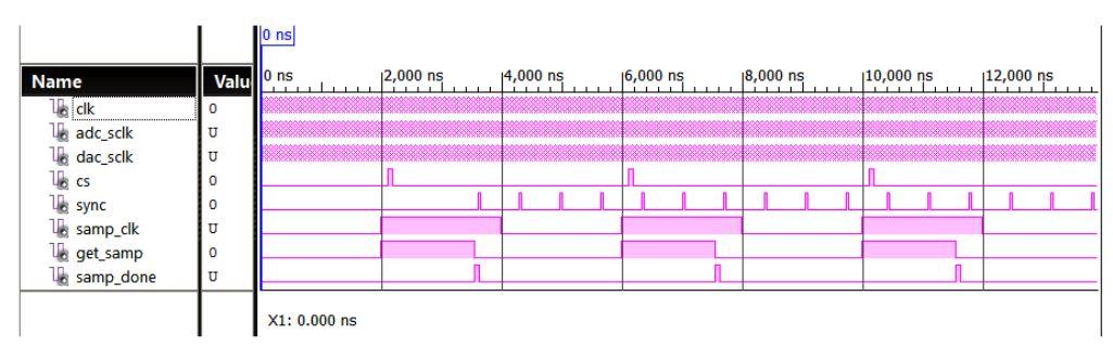 Figure 33. SAMPLE_CTRL.vhd Behavioral Simulation–Verification of CS and SYNC