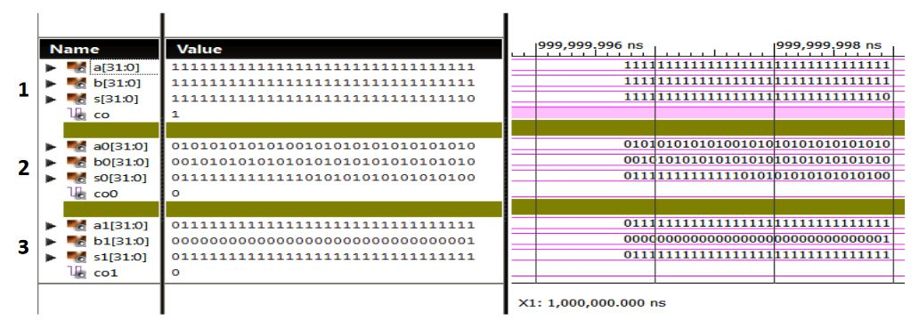 Figure 35. RC_ADDER_32BIT.vhd Behavioral Simulation