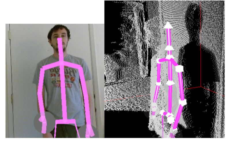 Figure 5.4: Sample captures on subject with good posture