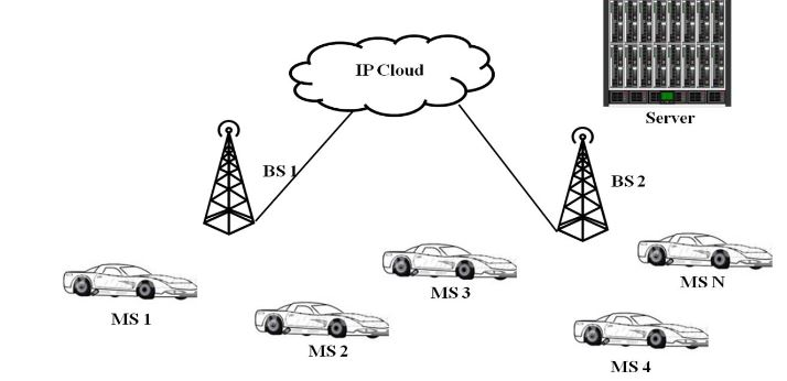 Figure 2. Vehicle camera network operation