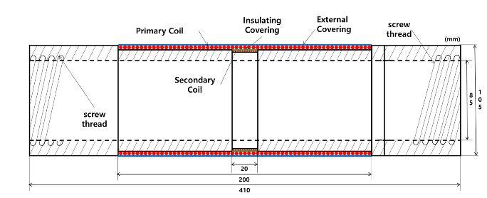 Figure 1. Schematic of the embedded EM sensor