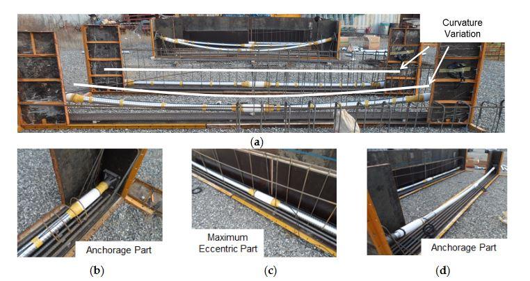 Figure 5. Installation of embedded EM sensors in a PSC girder. (a) EM sensor installed PSC girder, (b) Right anchorage part, (c) Maximum eccentric part, (d) Left anchorage part