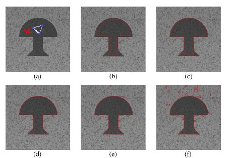 Figure 7. Impact of the parameter β on the accuracy of the segmentation result