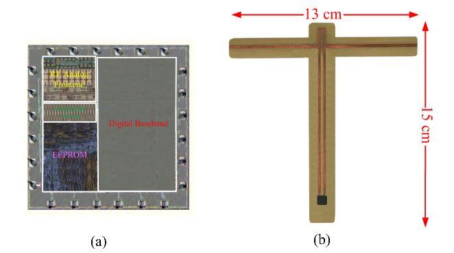 Figure 8. Photo of the proposed RFID sensor tag: (a) tag chip; (b) RFID sensor tag