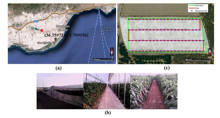 """Figure 10. (a) The """"sea of plastics"""" in Almeria (Andalucia, Spain)"""